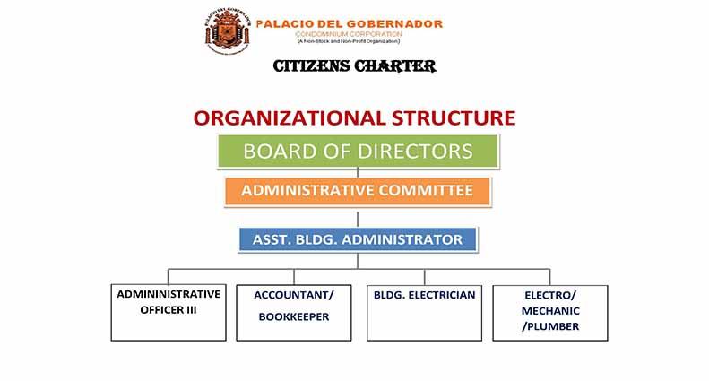 pdgcc-citizens-charter_page_04-2